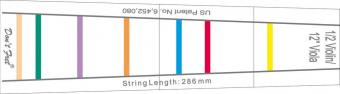Značení na hmatníku Dont Fret 4/4 Cello